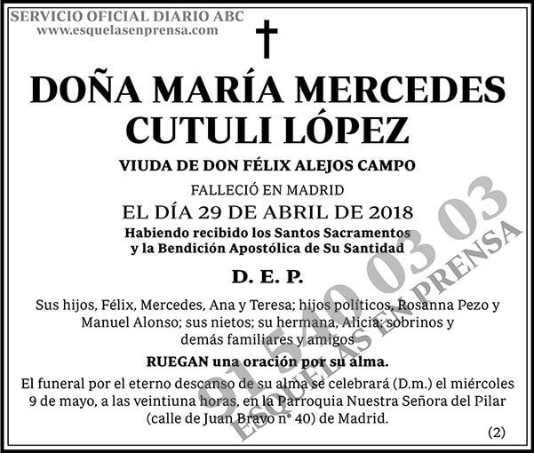 María Mercedes Cutuli López
